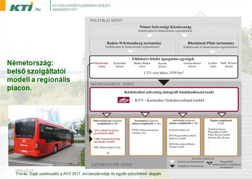 Németország: belső szolgáltatói modell a regionális piacon.