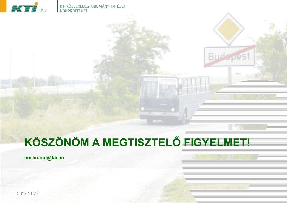 KÖSZÖNÖM A MEGTISZTELŐ FIGYELMET! boi.lorand@kti.hu 2015.11.27.