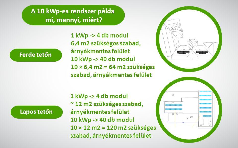 A 10 kWp-es rendszer példa mi, mennyi, miért.