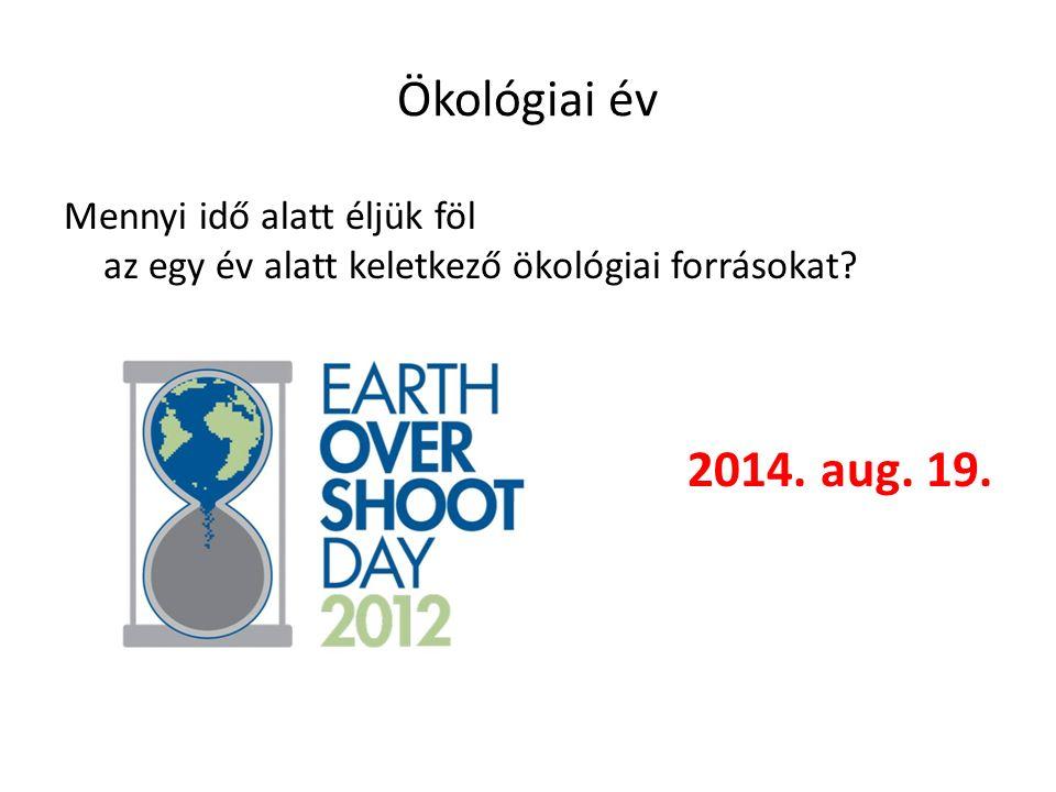Ökológiai év Mennyi idő alatt éljük föl az egy év alatt keletkező ökológiai forrásokat.