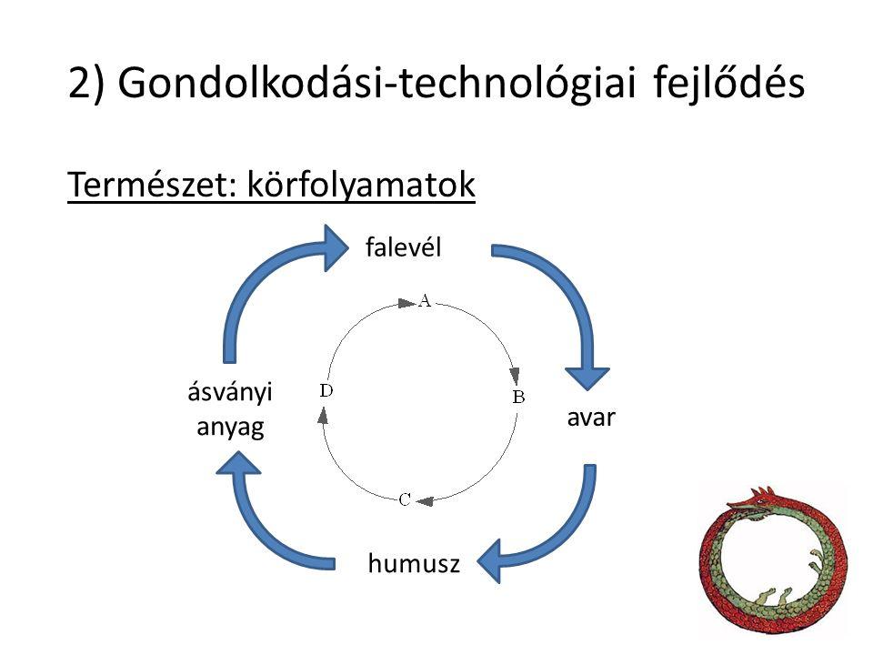 2) Gondolkodási-technológiai fejlődés Természet: körfolyamatok falevél avar humusz ásványi anyag