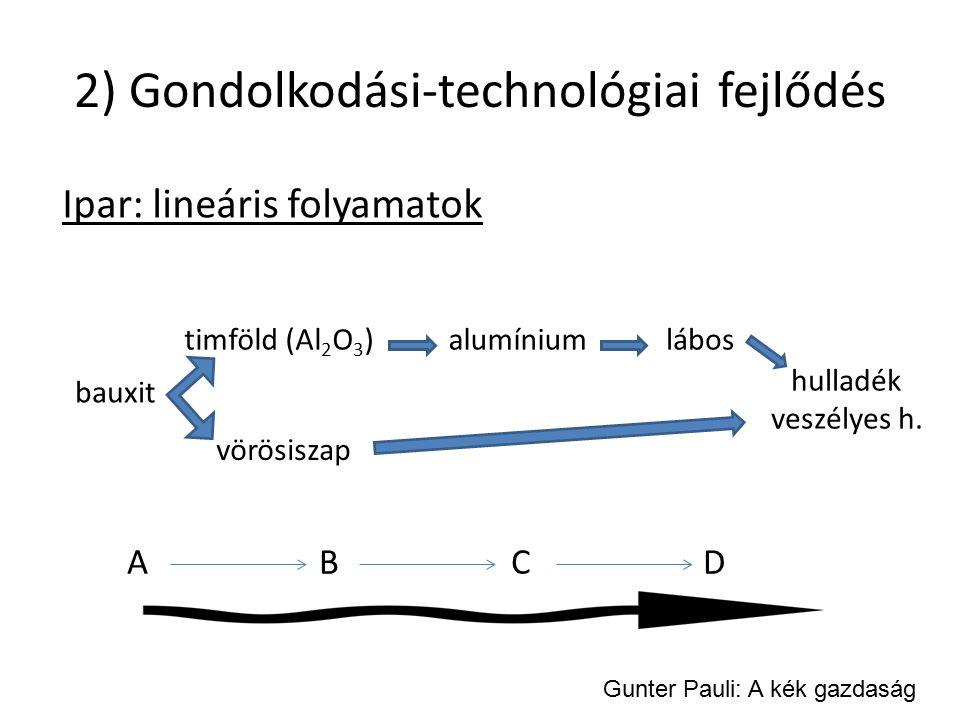 Ipar: lineáris folyamatok 2) Gondolkodási-technológiai fejlődés bauxit timföld (Al 2 O 3 ) vörösiszap lábos hulladék veszélyes h.