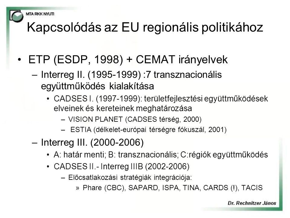 Kapcsolódás az EU regionális politikához ETP (ESDP, 1998) + CEMAT irányelvek –Interreg II. (1995-1999) :7 transznacionális együttműködés kialakítása C