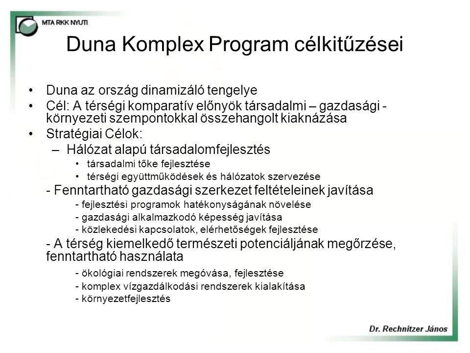 Duna Komplex Program célkitűzései Duna az ország dinamizáló tengelye Cél: A térségi komparatív előnyök társadalmi – gazdasági - környezeti szempontokk