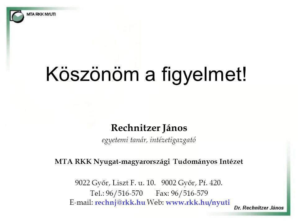 Köszönöm a figyelmet! Rechnitzer János egyetemi tanár, intézetigazgató MTA RKK Nyugat-magyarországi Tudományos Intézet 9022 Győr, Liszt F. u. 10. 9002