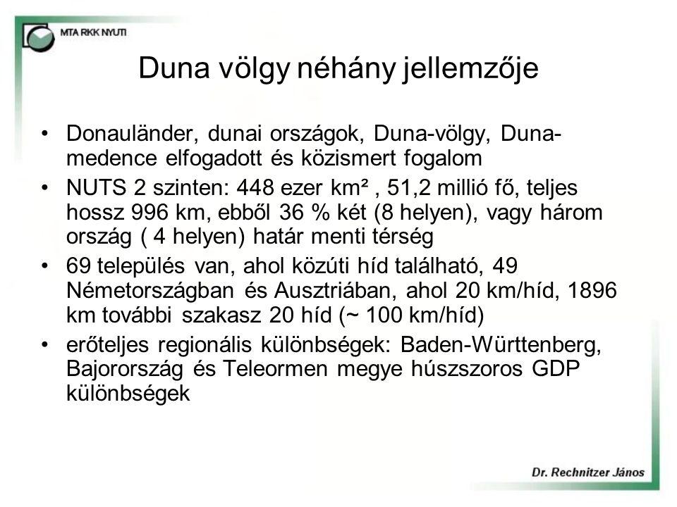 Duna völgy néhány jellemzője Donauländer, dunai országok, Duna-völgy, Duna- medence elfogadott és közismert fogalom NUTS 2 szinten: 448 ezer km², 51,2 millió fő, teljes hossz 996 km, ebből 36 % két (8 helyen), vagy három ország ( 4 helyen) határ menti térség 69 település van, ahol közúti híd található, 49 Németországban és Ausztriában, ahol 20 km/híd, 1896 km további szakasz 20 híd (~ 100 km/híd) erőteljes regionális különbségek: Baden-Württenberg, Bajorország és Teleormen megye húszszoros GDP különbségek