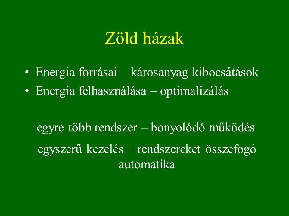 Zöld házak Energia forrásai – károsanyag kibocsátások Energia felhasználása – optimalizálás egyre több rendszer – bonyolódó működés egyszerű kezelés – rendszereket összefogó automatika
