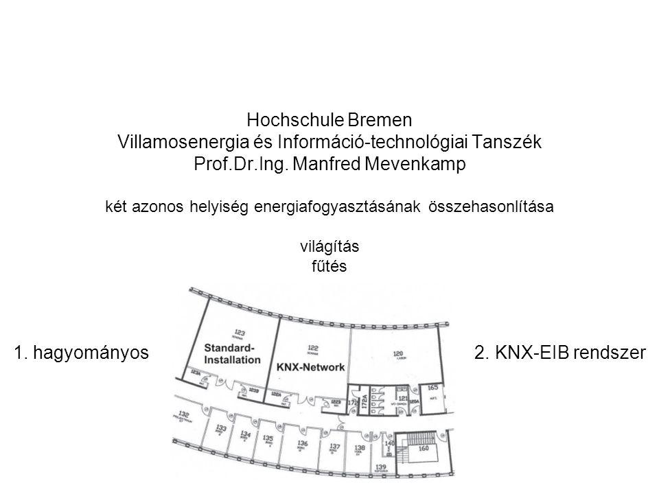 Hochschule Bremen Villamosenergia és Információ-technológiai Tanszék Prof.Dr.Ing. Manfred Mevenkamp két azonos helyiség energiafogyasztásának összehas