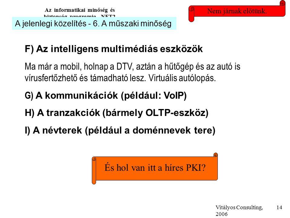 Vitályos Consulting, 2006 Az informatikai minőség és biztonság programja, NFT2 14 F) Az intelligens multimédiás eszközök Ma már a mobil, holnap a DTV, aztán a hűtőgép és az autó is vírusfertőzhető és támadható lesz.