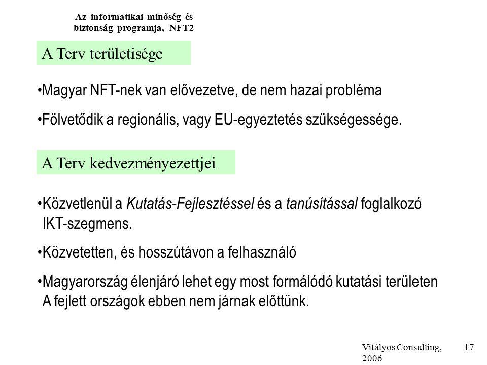Vitályos Consulting, 2006 Az informatikai minőség és biztonság programja, NFT2 17 A Terv területisége Magyar NFT-nek van elővezetve, de nem hazai probléma Fölvetődik a regionális, vagy EU-egyeztetés szükségessége.