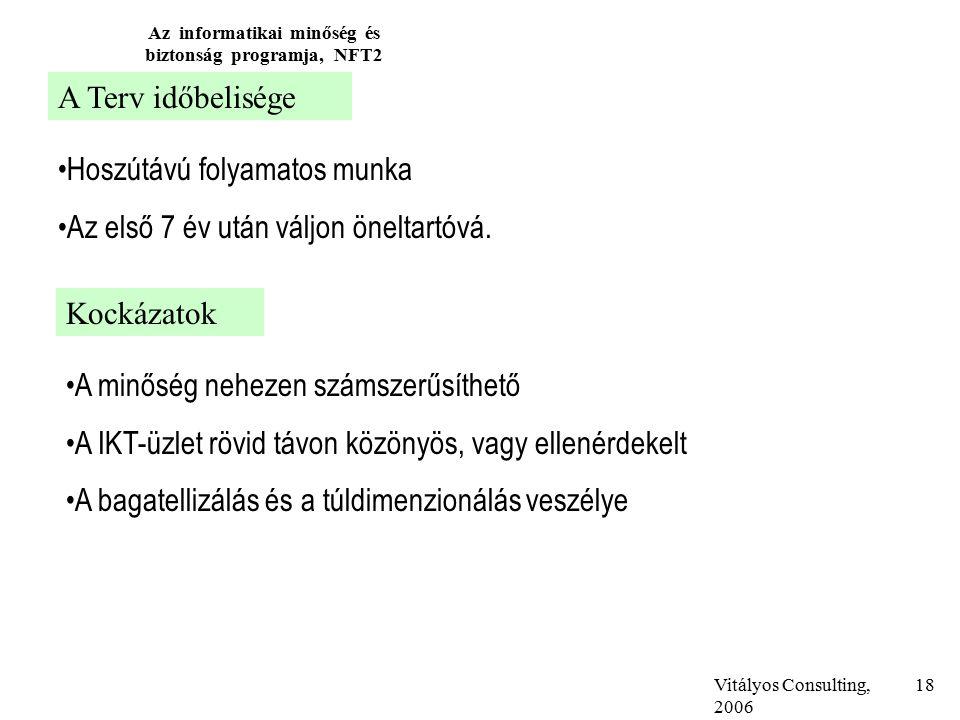 Vitályos Consulting, 2006 Az informatikai minőség és biztonság programja, NFT2 18 A Terv időbelisége Hoszútávú folyamatos munka Az első 7 év után váljon öneltartóvá.