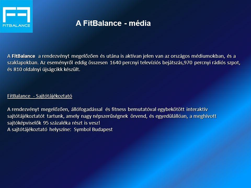 A FitBalance - média A FitBalance a rendezvényt megelőzően és utána is aktívan jelen van az országos médiumokban, és a szaklapokban.