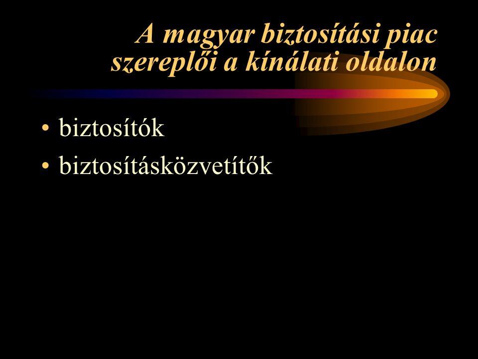 A magyar biztosítási piac szereplői a kínálati oldalon biztosítók biztosításközvetítők