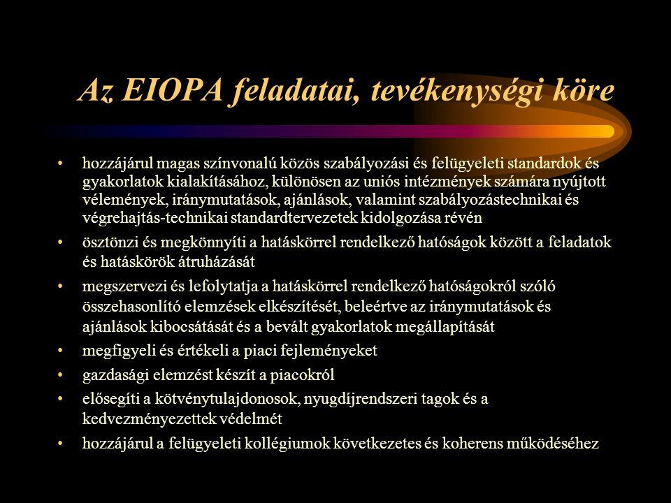 Az EIOPA feladatai, tevékenységi köre hozzájárul magas színvonalú közös szabályozási és felügyeleti standardok és gyakorlatok kialakításához, különösen az uniós intézmények számára nyújtott vélemények, iránymutatások, ajánlások, valamint szabályozástechnikai és végrehajtás-technikai standardtervezetek kidolgozása révén ösztönzi és megkönnyíti a hatáskörrel rendelkező hatóságok között a feladatok és hatáskörök átruházását megszervezi és lefolytatja a hatáskörrel rendelkező hatóságokról szóló összehasonlító elemzések elkészítését, beleértve az iránymutatások és ajánlások kibocsátását és a bevált gyakorlatok megállapítását megfigyeli és értékeli a piaci fejleményeket gazdasági elemzést készít a piacokról elősegíti a kötvénytulajdonosok, nyugdíjrendszeri tagok és a kedvezményezettek védelmét hozzájárul a felügyeleti kollégiumok következetes és koherens működéséhez