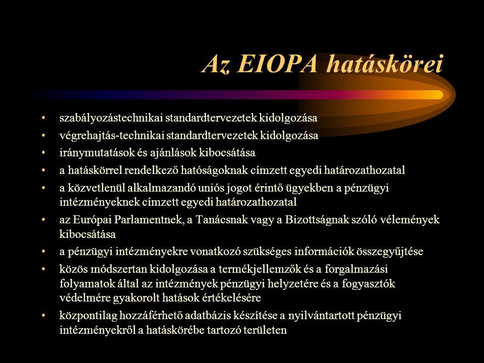 Az EIOPA hatáskörei szabályozástechnikai standardtervezetek kidolgozása végrehajtás-technikai standardtervezetek kidolgozása iránymutatások és ajánlások kibocsátása a hatáskörrel rendelkező hatóságoknak címzett egyedi határozathozatal a közvetlenül alkalmazandó uniós jogot érintő ügyekben a pénzügyi intézményeknek címzett egyedi határozathozatal az Európai Parlamentnek, a Tanácsnak vagy a Bizottságnak szóló vélemények kibocsátása a pénzügyi intézményekre vonatkozó szükséges információk összegyűjtése közös módszertan kidolgozása a termékjellemzők és a forgalmazási folyamatok által az intézmények pénzügyi helyzetére és a fogyasztók védelmére gyakorolt hatások értékelésére központilag hozzáférhető adatbázis készítése a nyilvántartott pénzügyi intézményekről a hatáskörébe tartozó területen
