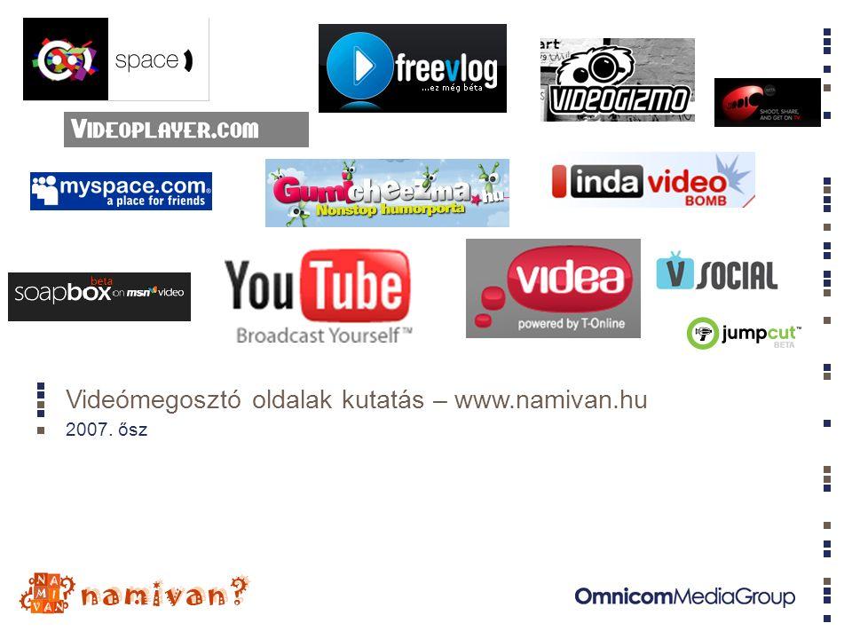 Videómegosztó oldalak kutatás – www.namivan.hu 2007. ősz