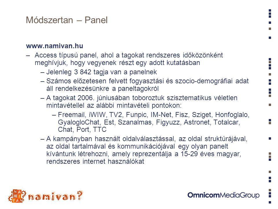 Módszertan – Panel www.namivan.hu –Access típusú panel, ahol a tagokat rendszeres időközönként meghívjuk, hogy vegyenek részt egy adott kutatásban –Jelenleg 3 842 tagja van a panelnek –Számos előzetesen felvett fogyasztási és szocio-demográfiai adat áll rendelkezésünkre a paneltagokról –A tagokat 2006.