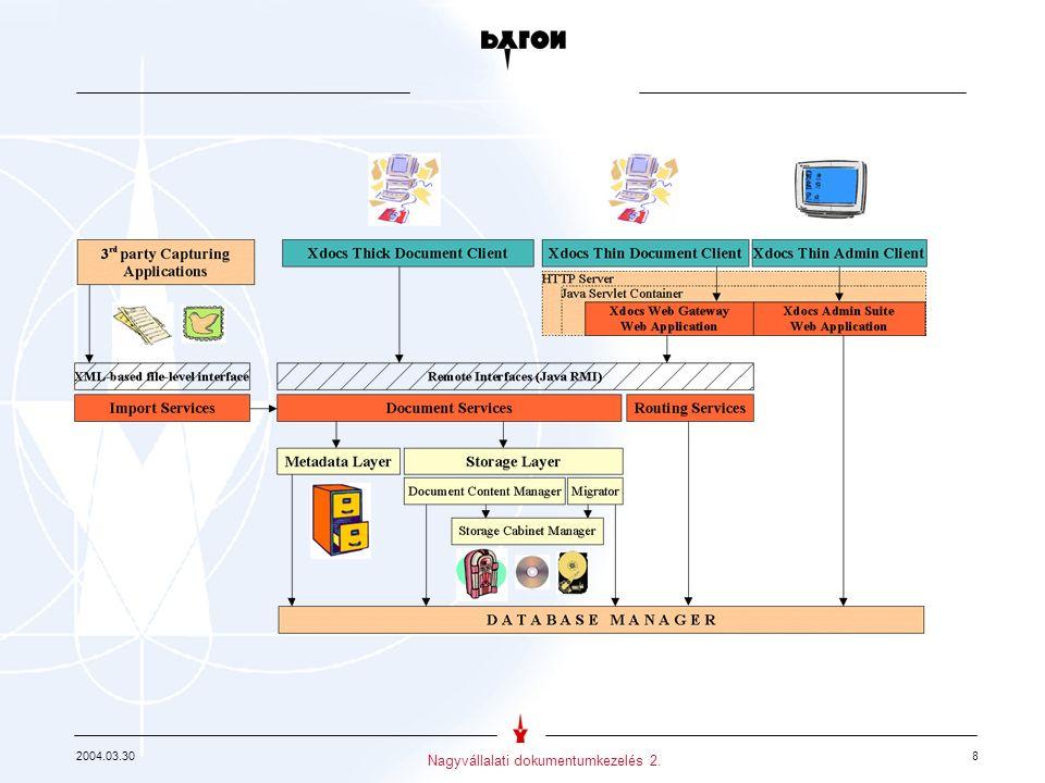 2004.03.30 9 Nagyvállalati dokumentumkezelés 2.