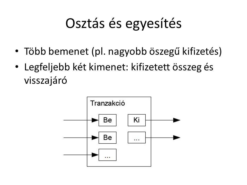 Osztás és egyesítés Több bemenet (pl.