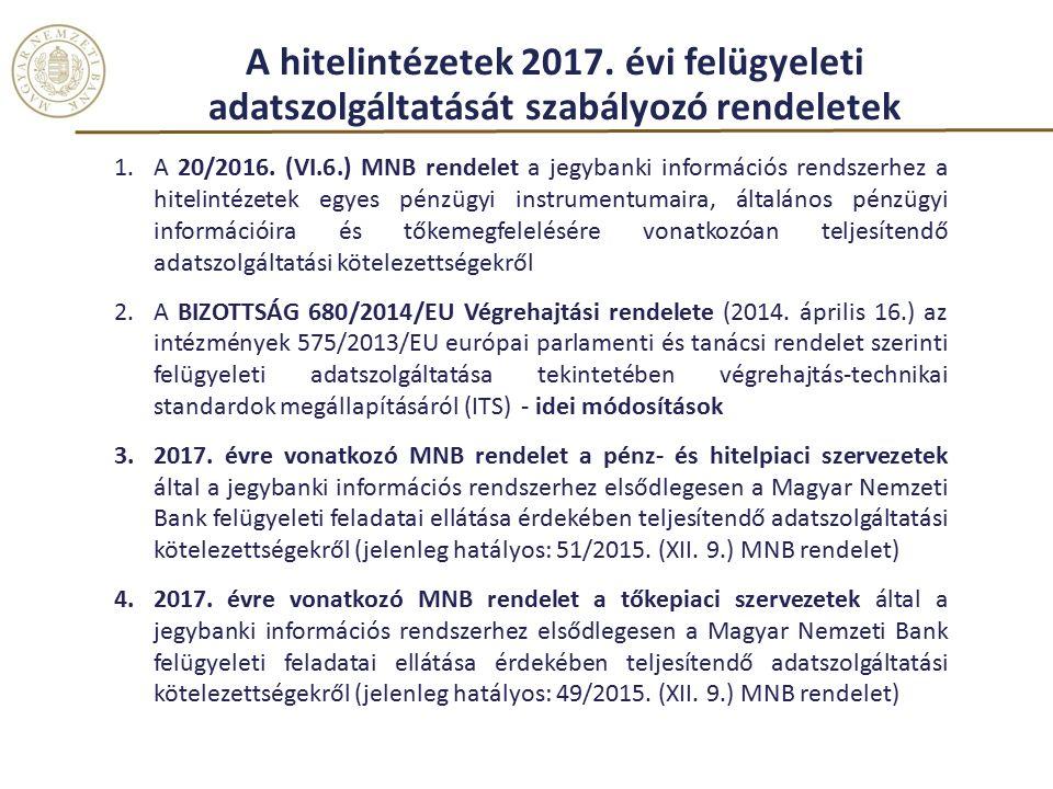 A hitelintézetek 2017.évi felügyeleti adatszolgáltatását szabályozó rendeletek 1.A 20/2016.