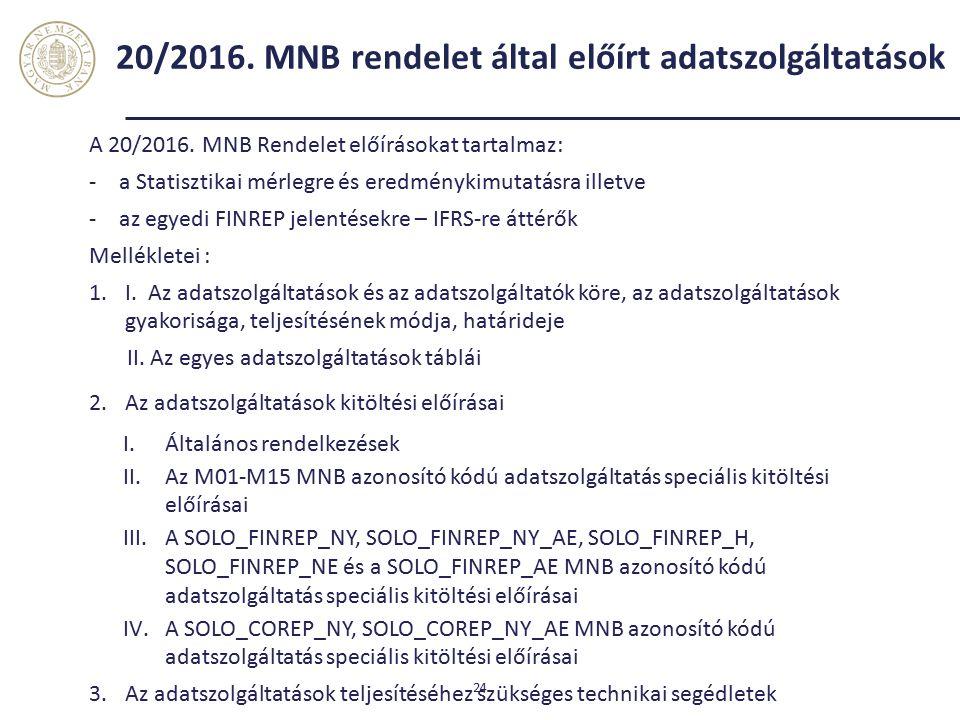 20/2016.MNB rendelet által előírt adatszolgáltatások 24 A 20/2016.