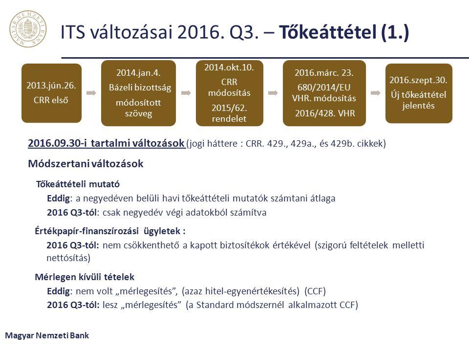 ITS változásai 2016.Q3. – Tőkeáttétel (1.) 2016.09.30-i tartalmi változások (jogi háttere : CRR.