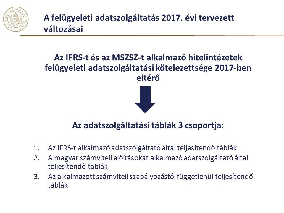 A felügyeleti adatszolgáltatás 2017.