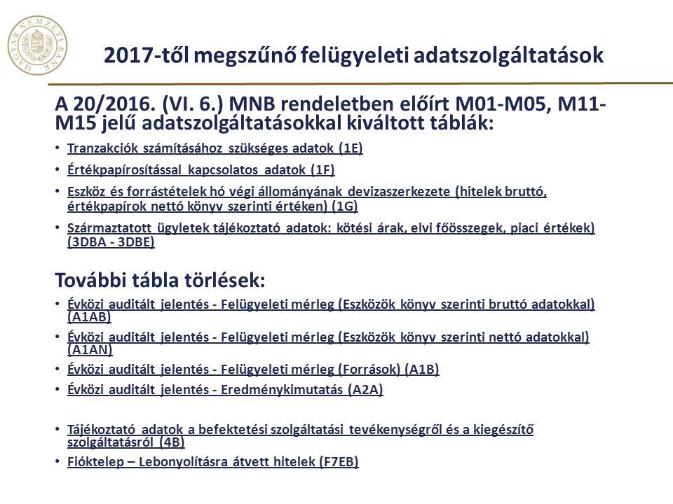 2017-től megszűnő felügyeleti adatszolgáltatások A 20/2016.