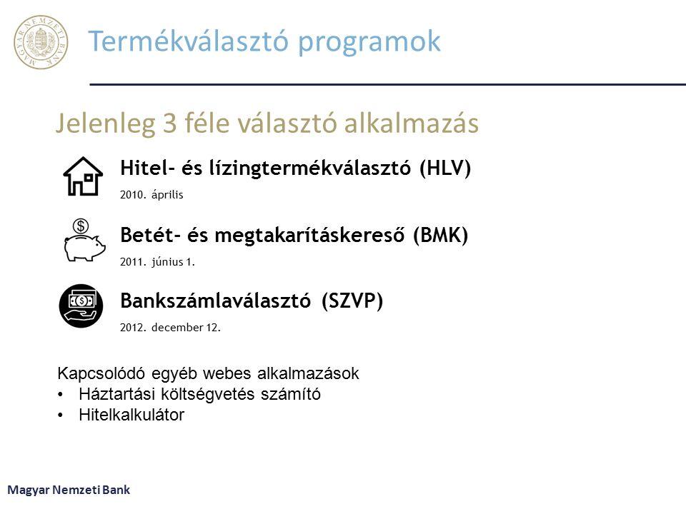 Termékválasztó programok Hitel- és lízingtermékválasztó (HLV) 2010.