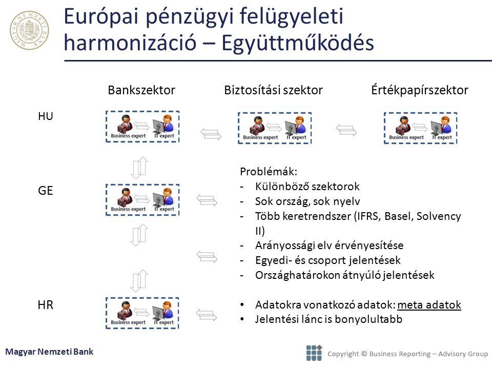 Európai pénzügyi felügyeleti harmonizáció – Együttműködés Magyar Nemzeti Bank BR-AG HU HR GE BankszektorBiztosítási szektorÉrtékpapírszektor Problémák: -Különböző szektorok -Sok ország, sok nyelv -Több keretrendszer (IFRS, Basel, Solvency II) -Arányossági elv érvényesítése -Egyedi- és csoport jelentések -Országhatárokon átnyúló jelentések Adatokra vonatkozó adatok: meta adatok Jelentési lánc is bonyolultabb értékpapír-piaci szektor