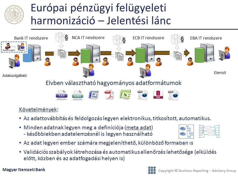 Európai pénzügyi felügyeleti harmonizáció – Jelentési lánc Követelmények: Az adattovábbítás és feldolgozás legyen elektronikus, titkosított, automatikus.