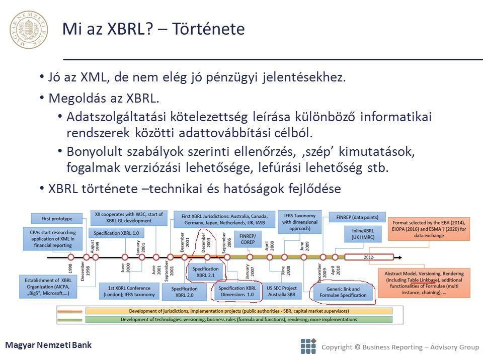Mi az XBRL.– Története Jó az XML, de nem elég jó pénzügyi jelentésekhez.