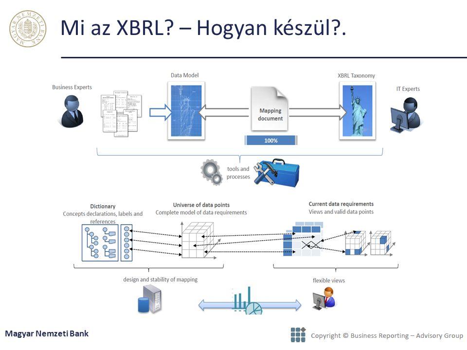 Mi az XBRL? – Hogyan készül?. Magyar Nemzeti Bank