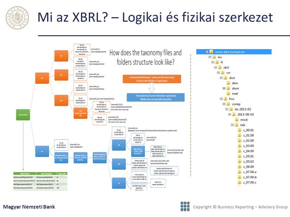 Mi az XBRL? – Logikai és fizikai szerkezet Magyar Nemzeti Bank