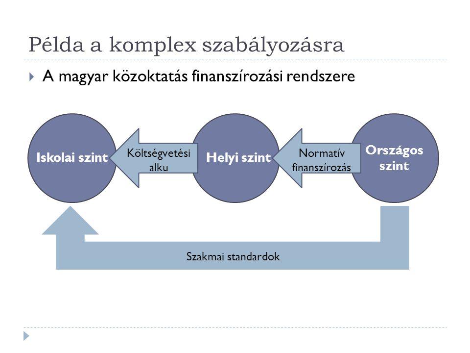 Példa a komplex szabályozásra  A magyar közoktatás finanszírozási rendszere Iskolai szint Országos szint Helyi szint Költségvetési alku Normatív finanszírozás Szakmai standardok