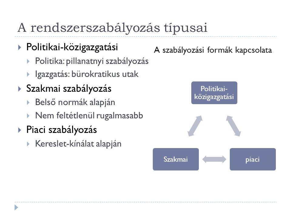 A rendszerszabályozás típusai  Politikai-közigazgatási  Politika: pillanatnyi szabályozás  Igazgatás: bürokratikus utak  Szakmai szabályozás  Belső normák alapján  Nem feltétlenül rugalmasabb  Piaci szabályozás  Kereslet-kínálat alapján Politikai- közigazgatási piaciSzakmai A szabályozási formák kapcsolata