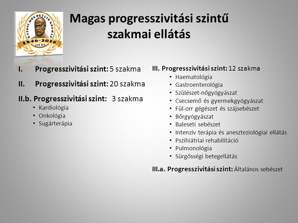 Magas progresszivitási szintű szakmai ellátás I.Progresszivitási szint: 5 szakma II.Progresszivitási szint: 20 szakma II.b.