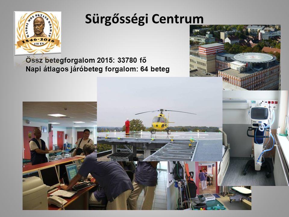 Sürgősségi Centrum Össz betegforgalom 2015: 33780 fő Napi átlagos járóbeteg forgalom: 64 beteg