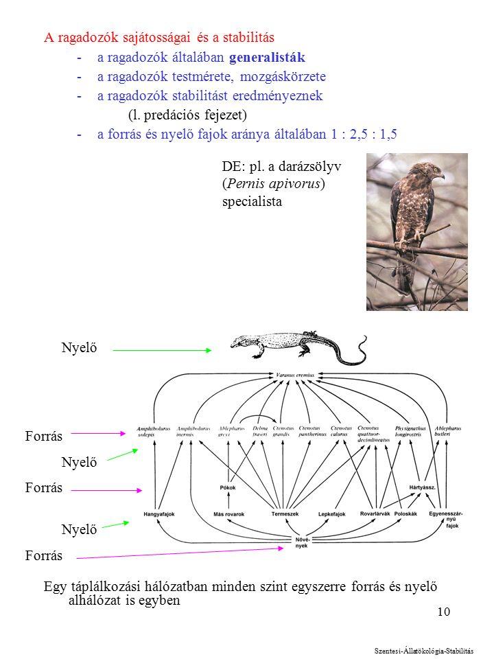 10 A ragadozók sajátosságai és a stabilitás -a ragadozók általában generalisták -a ragadozók testmérete, mozgáskörzete -a ragadozók stabilitást eredményeznek (l.