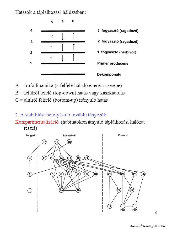 8 Hatások a táplálkozási hálózatban: A = trofodinamika (a felfelé haladó energia szerepe) B = felülről lefelé (top-down) hatás vagy kaszkádolás C = alulról felfelé (bottom-up) irányuló hatás 2.