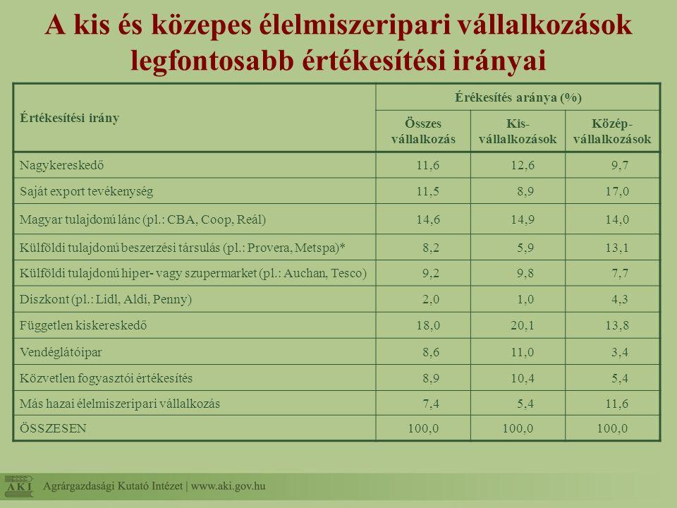 A kis és közepes élelmiszeripari vállalkozások legfontosabb értékesítési irányai Értékesítési irány Érékesítés aránya (%) Összes vállalkozás Kis- váll