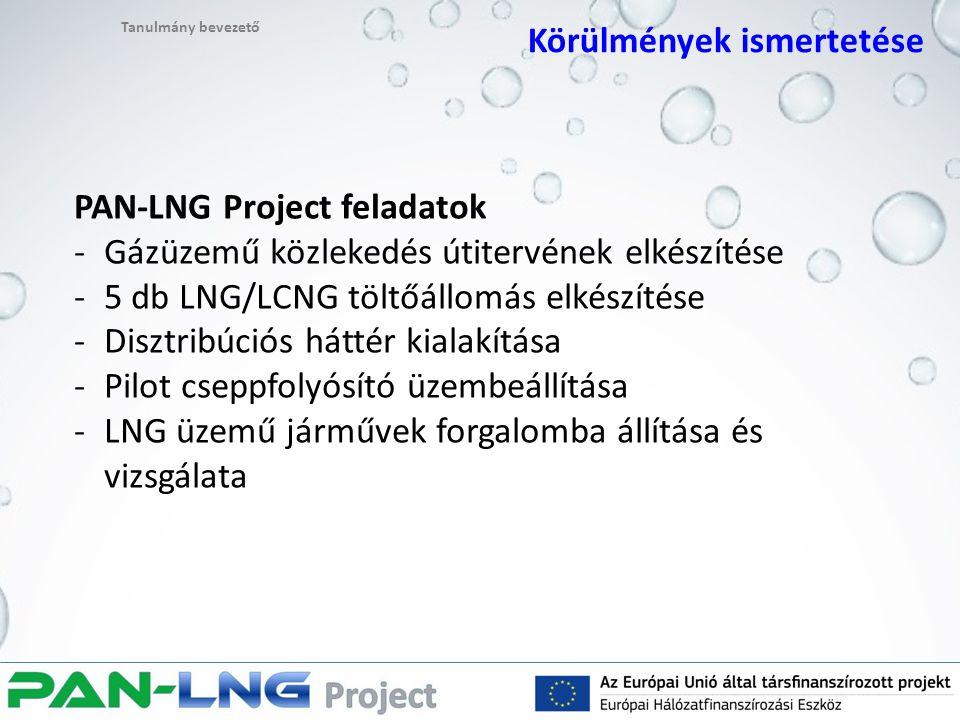 Tanulmány bevezető Körülmények ismertetése PAN-LNG Project feladatok -Gázüzemű közlekedés útitervének elkészítése -5 db LNG/LCNG töltőállomás elkészítése -Disztribúciós háttér kialakítása -Pilot cseppfolyósító üzembeállítása -LNG üzemű járművek forgalomba állítása és vizsgálata