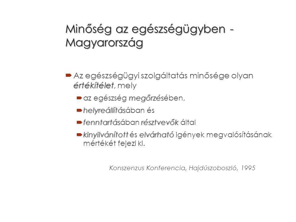 Minőség az egészségügyben - Magyarország értékítélet  Az egészségügyi szolgáltatás minősége olyan értékítélet, mely megőrzés  az egészség megőrzésében,  helyreállítás  helyreállításában és  fenntartásrésztvevők  fenntartásában résztvevők által  kinyilvánított elvárható  kinyilvánított és elvárható igények megvalósításának mértékét fejezi ki.