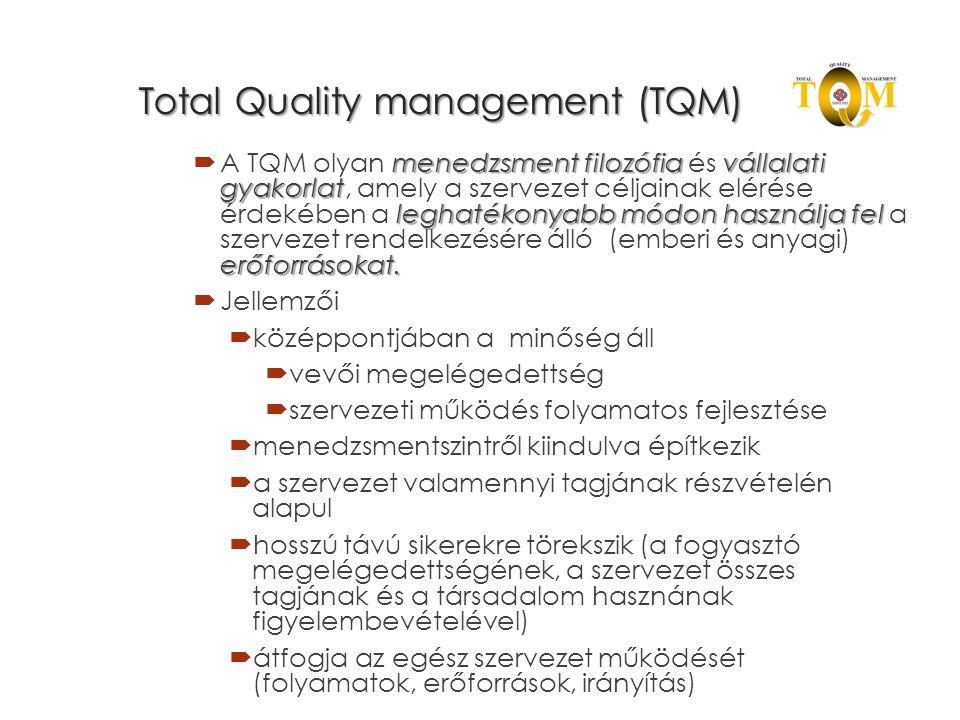 Total Quality management (TQM) menedzsment filozófia vállalati gyakorlat leghatékonyabb módon használja fel erőforrásokat.
