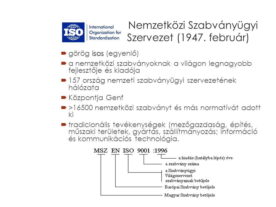 Nemzetközi Szabványügyi Szervezet (1947.