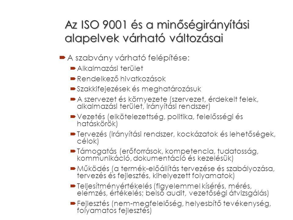 Az ISO 9001 és a minőségirányítási alapelvek várható változásai  A szabvány várható felépítése:  Alkalmazási terület  Rendelkező hivatkozások  Szakkifejezések és meghatározásuk  A szervezet és környezete (szervezet, érdekelt felek, alkalmazási terület, irányítási rendszer)  Vezetés (elkötelezettség, politika, felelősségi és hatáskörök)  Tervezés (irányítási rendszer, kockázatok és lehetőségek, célok)  Támogatás (erőforrások, kompetencia, tudatosság, kommunikáció, dokumentáció és kezelésük)  Működés (a termék-előállítás tervezése és szabályozása, tervezés és fejlesztés, kihelyezett folyamatok)  Teljesítményértékelés (figyelemmel kísérés, mérés, elemzés, értékelés; belső audit, vezetőségi átvizsgálás)  Fejlesztés (nem-megfelelőség, helyesbítő tevékenység, folyamatos fejlesztés)