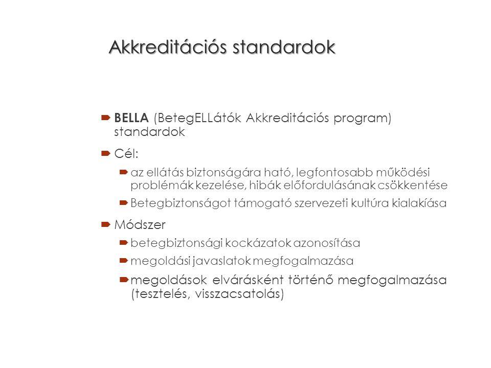 Akkreditációs standardok  BELLA (BetegELLátók Akkreditációs program) standardok  Cél:  az ellátás biztonságára ható, legfontosabb működési problémák kezelése, hibák előfordulásának csökkentése  Betegbiztonságot támogató szervezeti kultúra kialakíása  Módszer  betegbiztonsági kockázatok azonosítása  megoldási javaslatok megfogalmazása  megoldások elvárásként történő megfogalmazása (tesztelés, visszacsatolás)