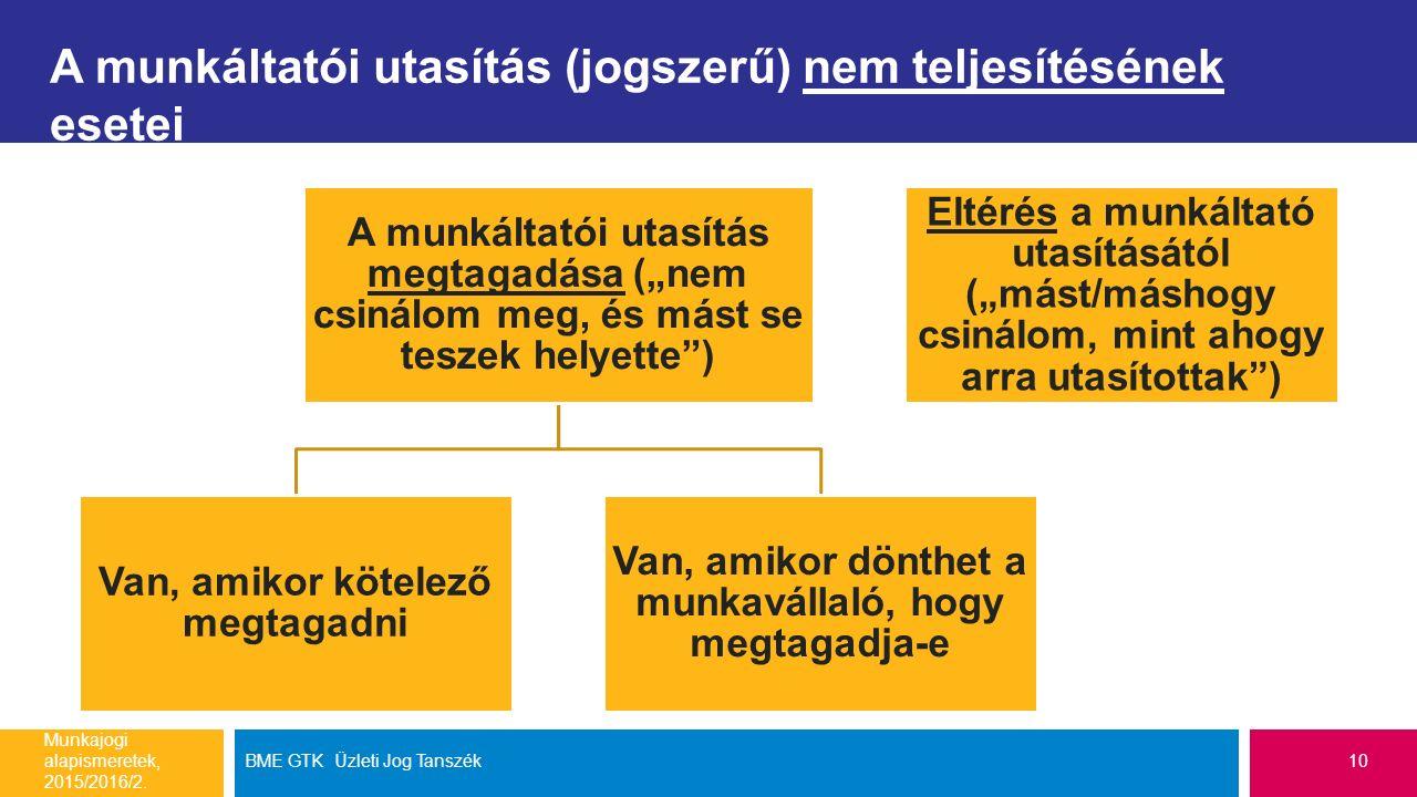 A munkáltatói utasítás (jogszerű) nem teljesítésének esetei Munkajogi alapismeretek, 2015/2016/2.