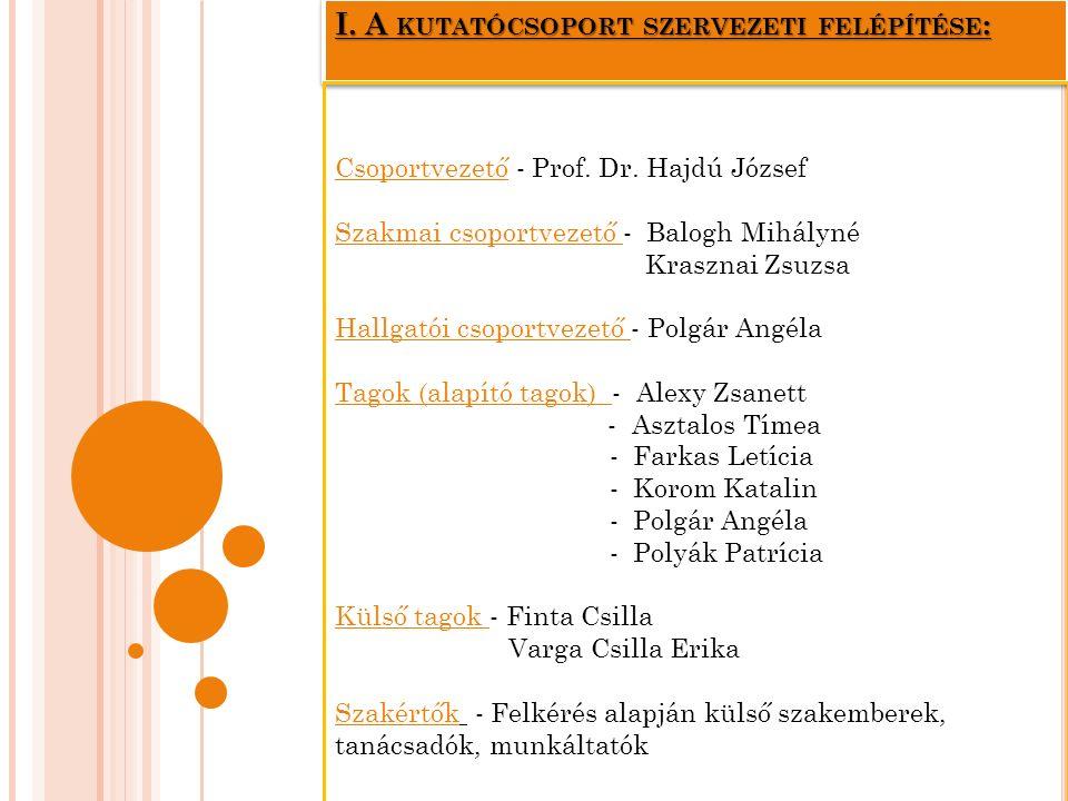 I. A KUTATÓCSOPORT SZERVEZETI FELÉPÍTÉSE : Csoportvezető - Prof.