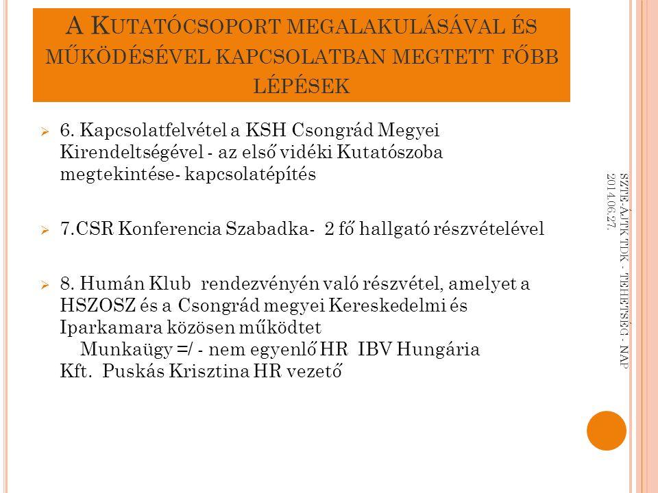"""N ŐK FOGLALKOZTATÁSI HELYZETE A STRATÉGIÁK TÜKRÉBEN EFS – """"NEGYEDIK PILLÉR LiS – FOGLALKOZTATÁSI ARÁNY NÖVELÉSE EU2020 – INKLUZÍV NÖVEKEDÉS – """" FLEXICURITY SZTE-ÁJTK TDK - TEHETSÉG - NAP 2014.06.27."""